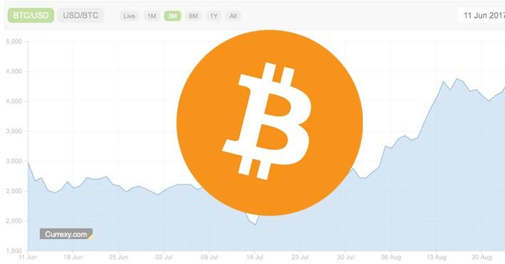 bitcoin šlaito bas btc