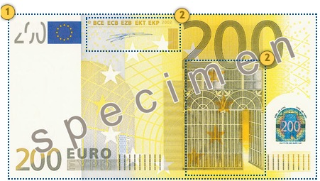 Feel 200 eur, security features