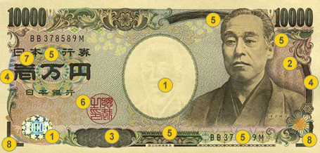 10,000 JPY security features - Front