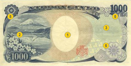 1,000 JPY security features - Back