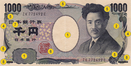 1,000 JPY security features - Front