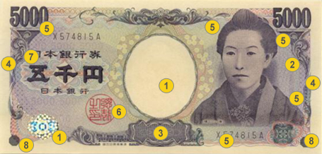 5,000 JPY security features - Front